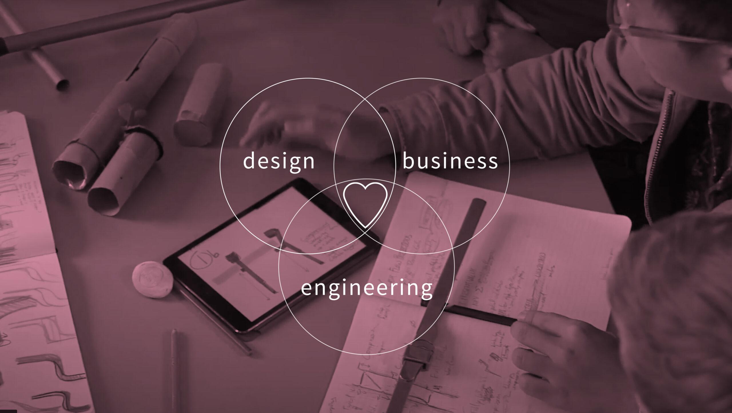 IDM venn diagram. Design, business, engineering.